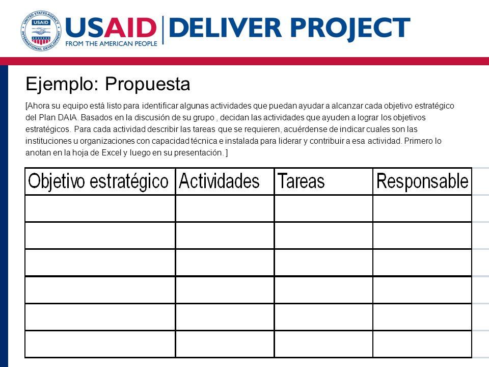 Ejemplo: Propuesta [Ahora su equipo está listo para identificar algunas actividades que puedan ayudar a alcanzar cada objetivo estratégico.